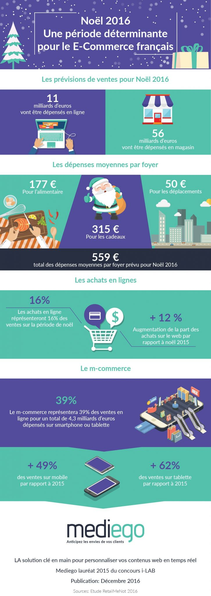 infographie-chiffres-ecommerce-noel-2016