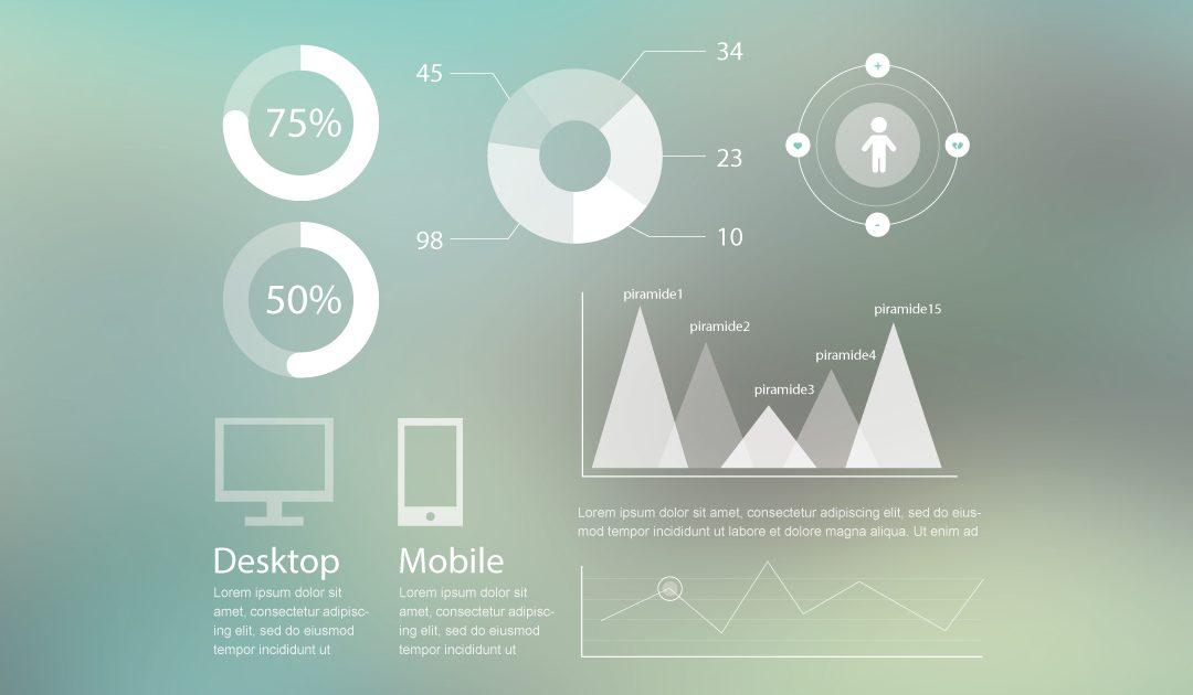 Nouveau Dashboard Mediego : l'outil de suivi des performances web/mail