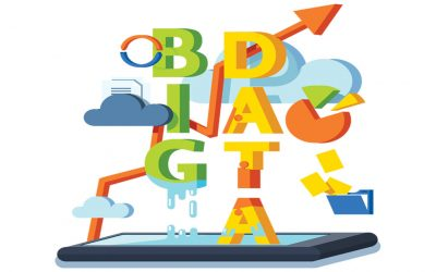 Le SWOT du Big Data en marketing
