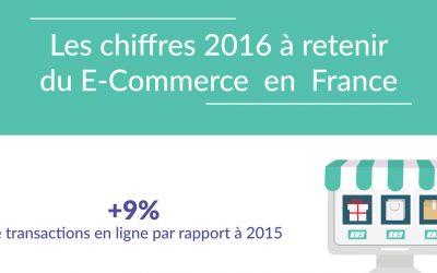 2016, une année marquante pour le E-Commerce Français